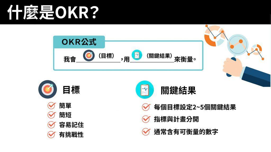 什麼是OKR?